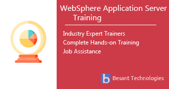 WebSphere Application Server Training in Chennai